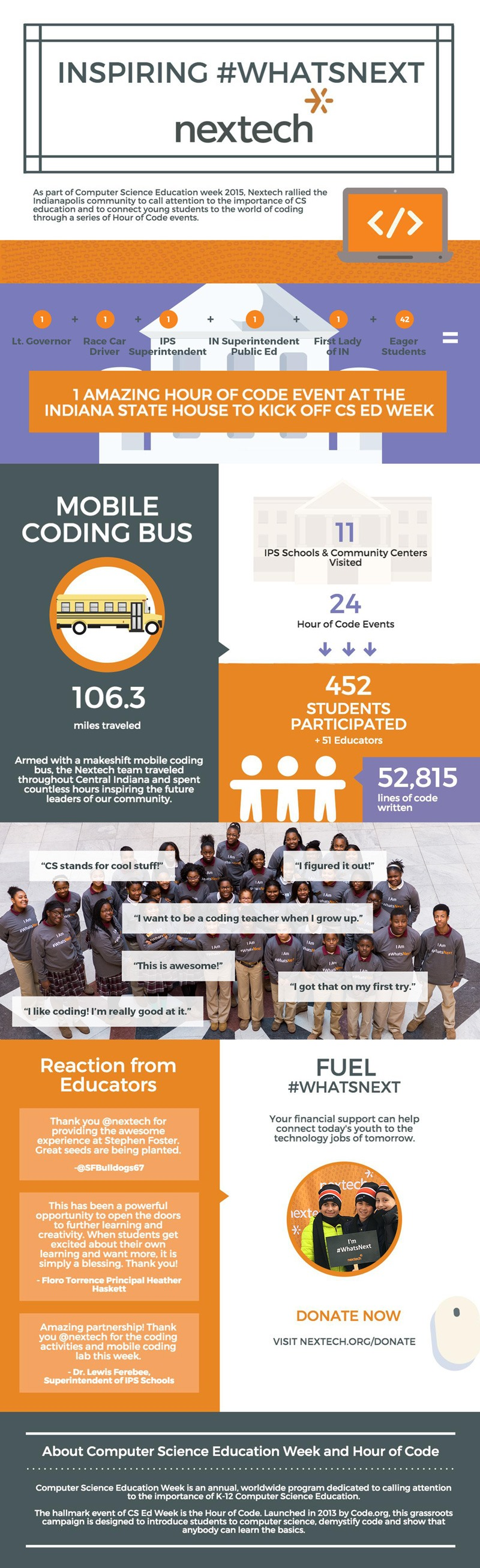 nextech-infographic-web